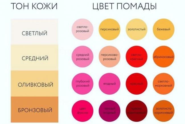 kak-podobrat-pomadu-dlya-gub.sekret.me4_.jpg