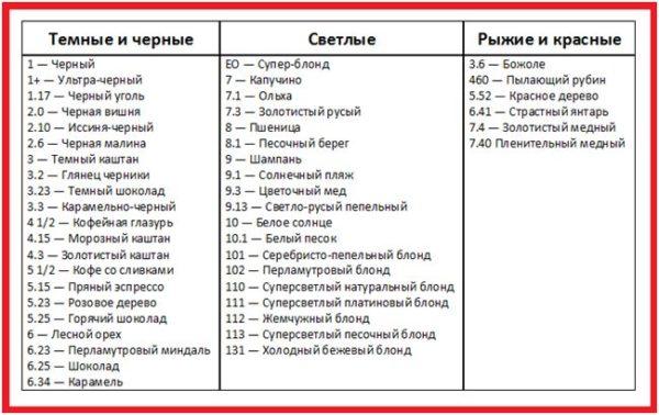 palitra-cvetov-600x378.jpg