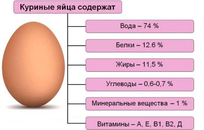 yaichnaya-maska-dlya-lica_1.jpg