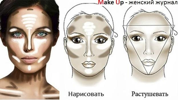 Pravilnyj-makiyazh-litsa2.jpg