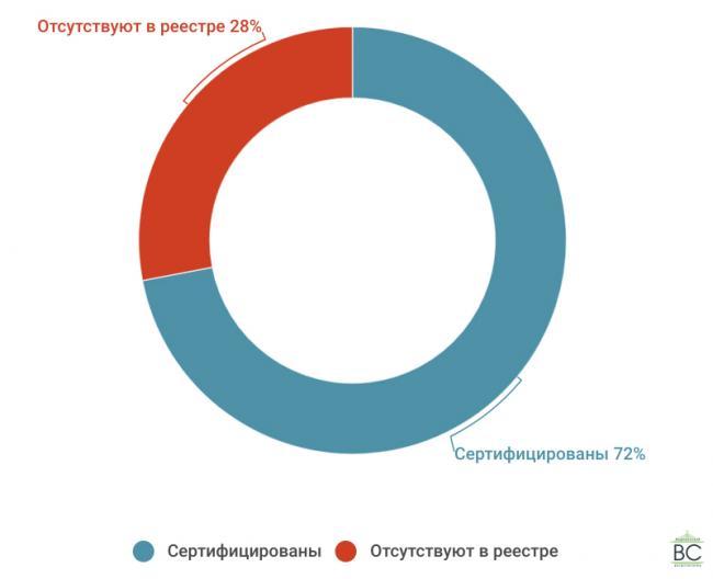 stats-certificate.jpg