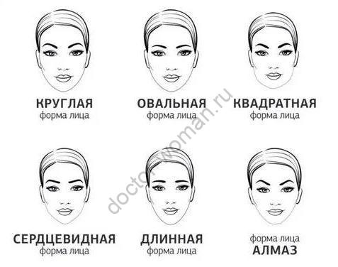 brovi-i-forma-lica.jpg